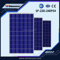High Efficiency and Full Certificate Poly Panel Solar