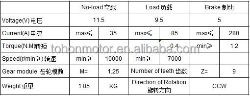 parameters_Starter_motor_SUZUKI_YES125.jpg