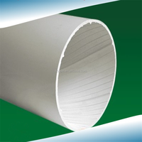 BS ASTM ASTM ISO AS/NZS DIN Standard and PVC Material 80mm pvc pipe