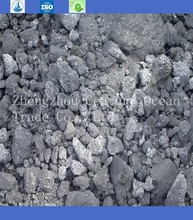Calcined Petroleum Coke