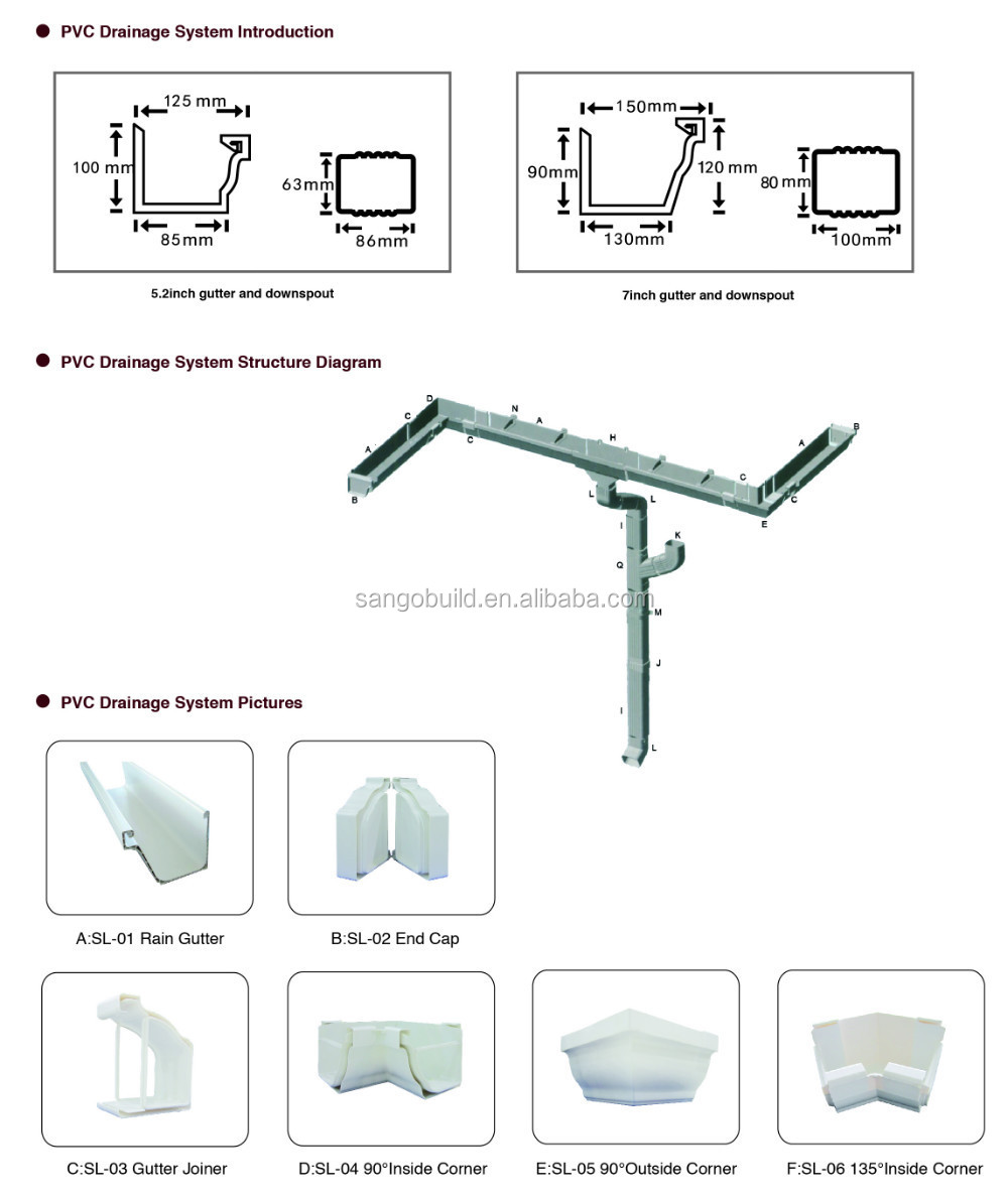 pvc rain gutter fittings.jpg