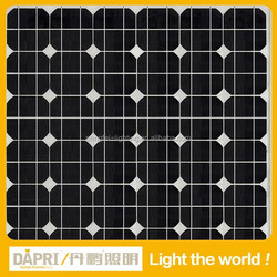 High efficiency 17% monocrystalline or polycrystalline solar panel price