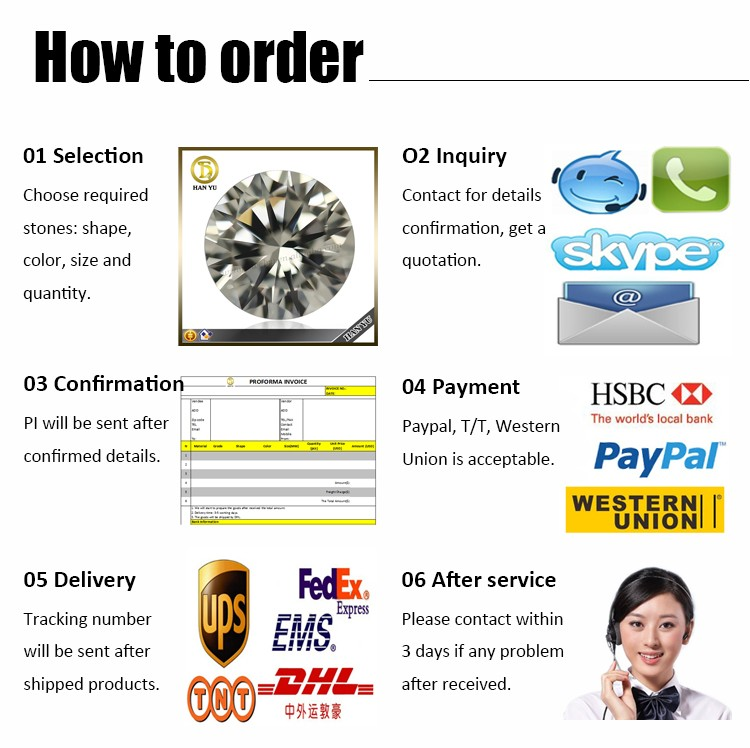How to order1021