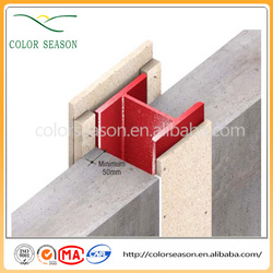 non-combustible fire protection board for steel column & beam claddings