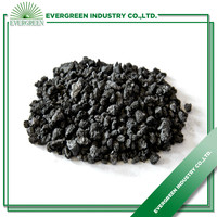 Low Sulphur Graphitized Petroleum Coke Price On Sale