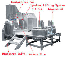 Best Quality food meat emulsifying machine,Food emulsifier, emulsifying food machine