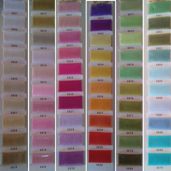 Fabric Types Descriptions Images