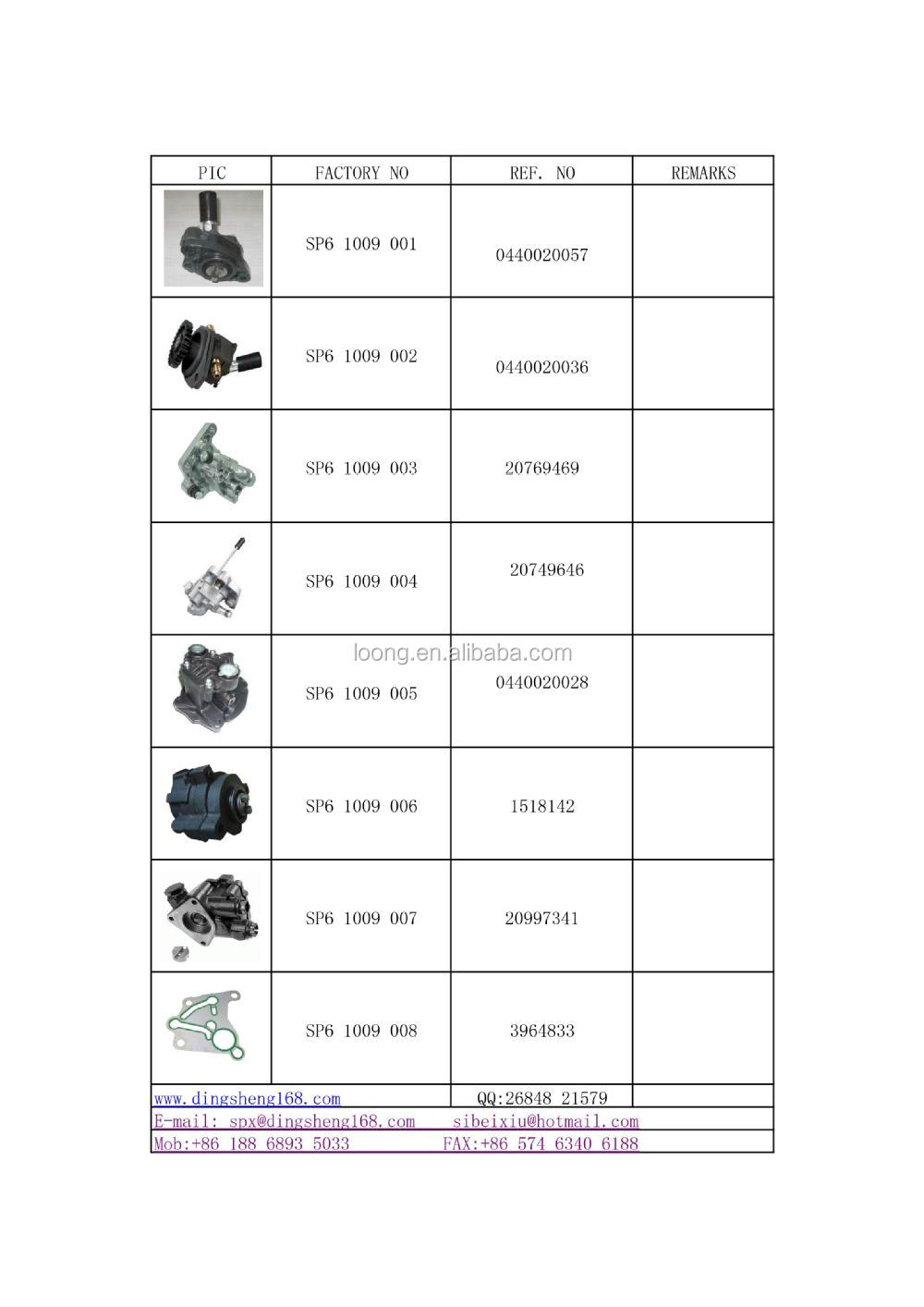 2014 New Products-Gear Pumps.jpg