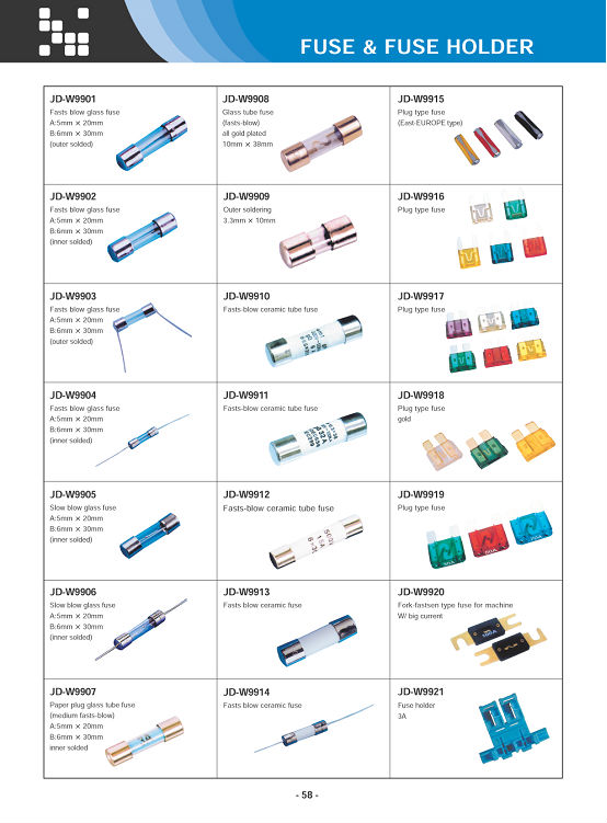 glass fuse chart