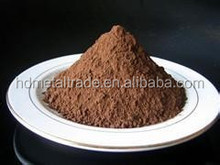 100% Brown Dutched Natural and Alkalized Cocoa Powder
