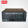 Video wall matrix HDMI for CCTV Security System