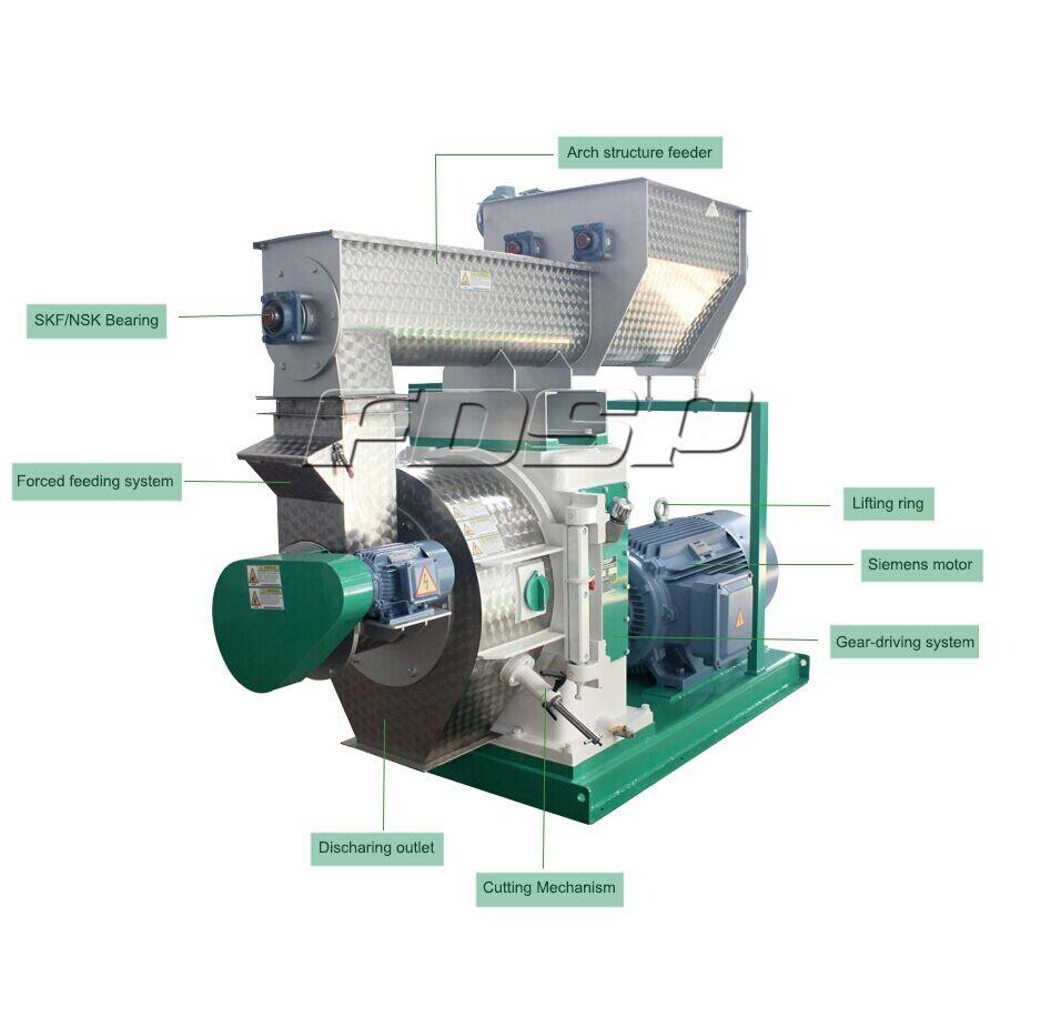 Biomass pellets manufacturers sawdust pellet mill wood