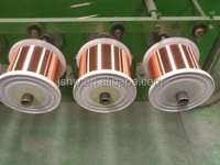 plated type and clad type Round bare CCAM Wire with Competitive price as conductor material