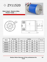 1200W48V DC motor with 3750rpm 3.0A