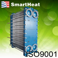 New Gasket and gasketed Plate Heat exchangers Made By SmartHeat China