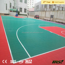 Indoor / Outdoor Basketball Courts & Backyard Basketball Court Dimensions / Diagrams