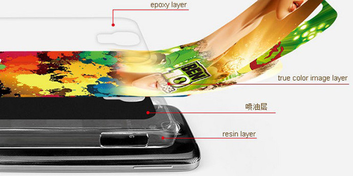 wholesale for iphone 5s case, for iphone6 case, for iphone 6 iphone 6 plus case