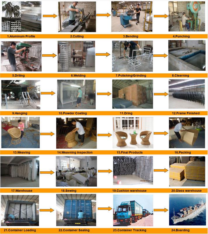 2016 Best-Seller Co<em></em>nfortable Extérieur Sofa Set Avec Table En Fo<em></em>nte D'aluminium MeublesCommerce de gros, Grossiste, Fabrication, Fabricants, Fournisseurs, Exportateurs, im<em></em>portateurs, Produits, Débouchés commerciaux, Fournisseur, Fabricant, im<em></em>portateur, Approvisionnement