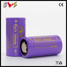 For Box modsbattery for tecnobattery cells 18v dewalt battery heat gun