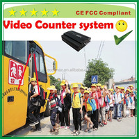 video transmission 3g gps linux counting system
