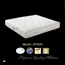 Compressed Cheap Price Spring Mattress