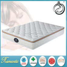 cheap goods from China compressed pocket spring mattress