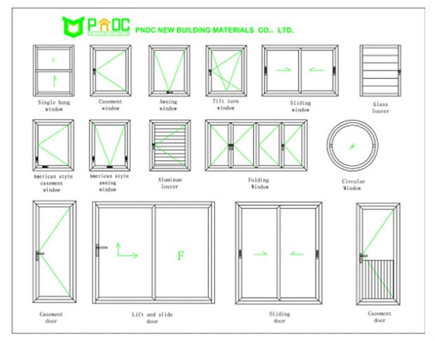Double glazing aluminium sliding window view aluminum for Different types of sliding glass doors