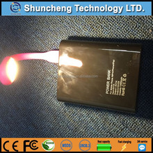 2015 hot saling new invention cheap gifts