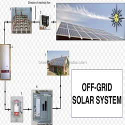 BlueSun best seller easy install 3KW smart home system off grid solar system working model