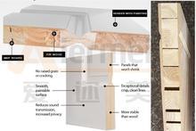 Custom Design wall to wall sliding wardrobe doors