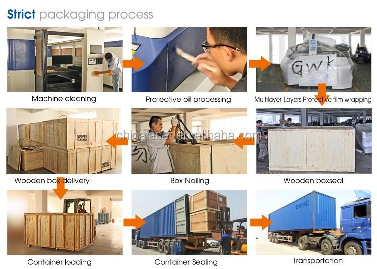 Quality control in pacakage-laser cutting machine.jpg