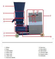 15kw New design roller driven coconut shell, grain, alfalfa, paddy husk processing machine