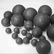 Steel Ball for Ball Mill or Crushing Machine