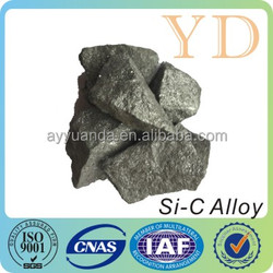 SiC Alloy Replacing Ferro silicon