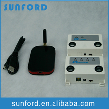 Wifi stores visitors counting infrared customer counter people counting