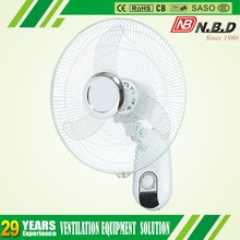 new technology power consumption wall hanging fan