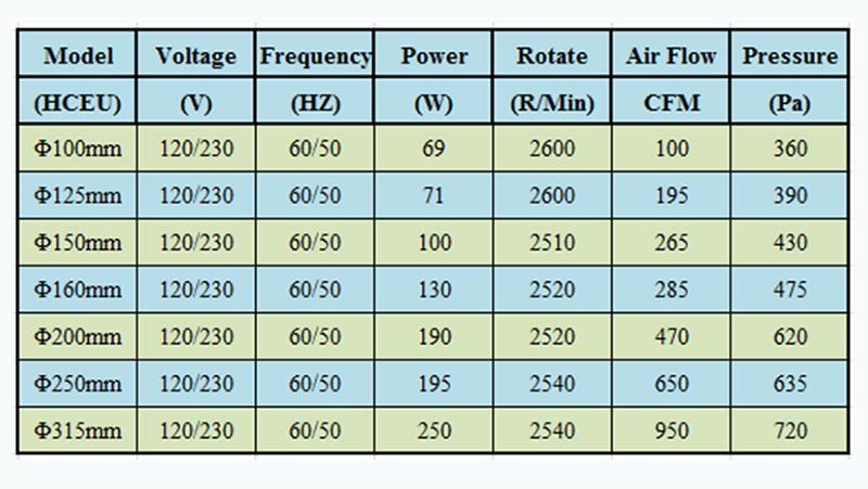 inline fan specific technical parameter .jpg