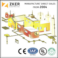 Earthing Lightning Protection Of Building