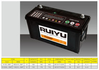 N100MF High quality SMF battery 12v 100Ah By Japan Technology
