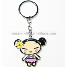 keychain custom metal keychain,keychain wholesale,at least 20 new products monthly,10 years experience in production key chain