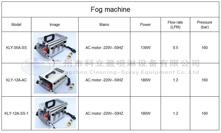 高压人造雾设备