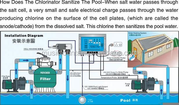 Environmental And Non Irritant Water Test Kit Chlorinator Cell For Swimming Pool Buy