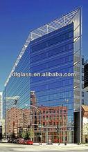 optional safety tempered glass backboard