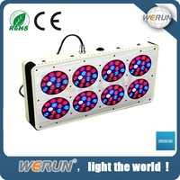 Hot Promotion!!! 300w led grow light full spectrum outdoor led plant grow lighting
