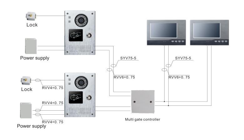 home villa security entry intercom system ir doorphone