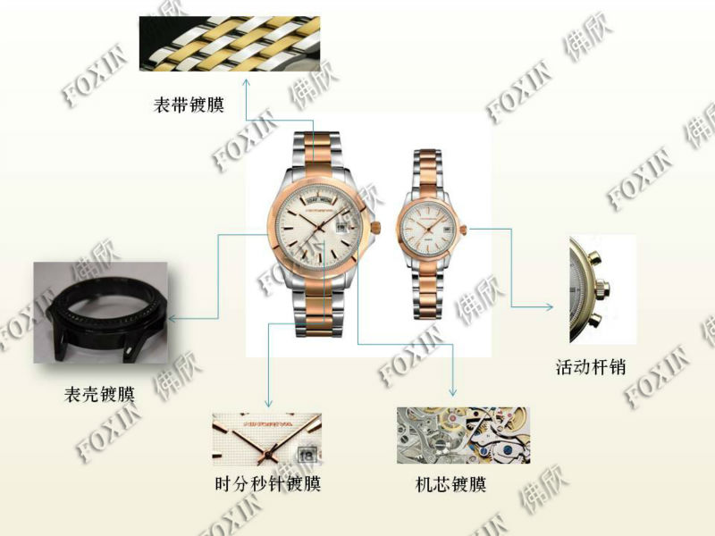 parti dell orologio da polso