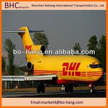 optical frames air shipping from ShenZhen to Denmark