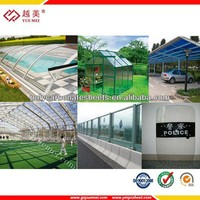 YUEMEI Grade A polycarbonate plastic door canopy awning
