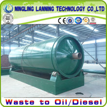 Fully automatic 10 tons waste tyre pyrolysis equipment