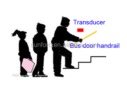 Bus Door Systems Bus Passenger Counter Door